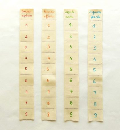 les 4 bandes en tissu